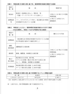 神奈川 県 コロナ 協力 金 神奈川県新型コロナウイルス感染拡大防止協力金(第5弾)